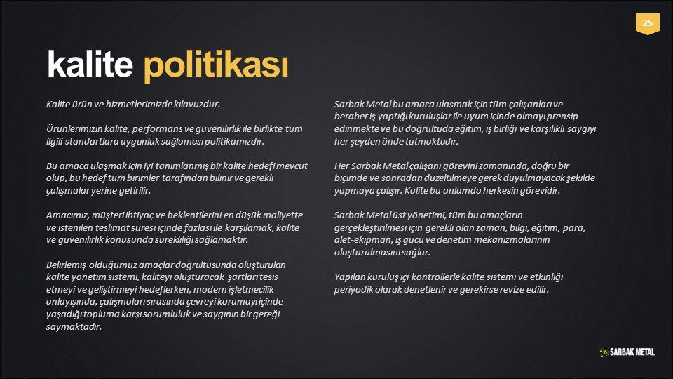 kalite politikası 25 Kalite ürün ve hizmetlerimizde kılavuzdur.