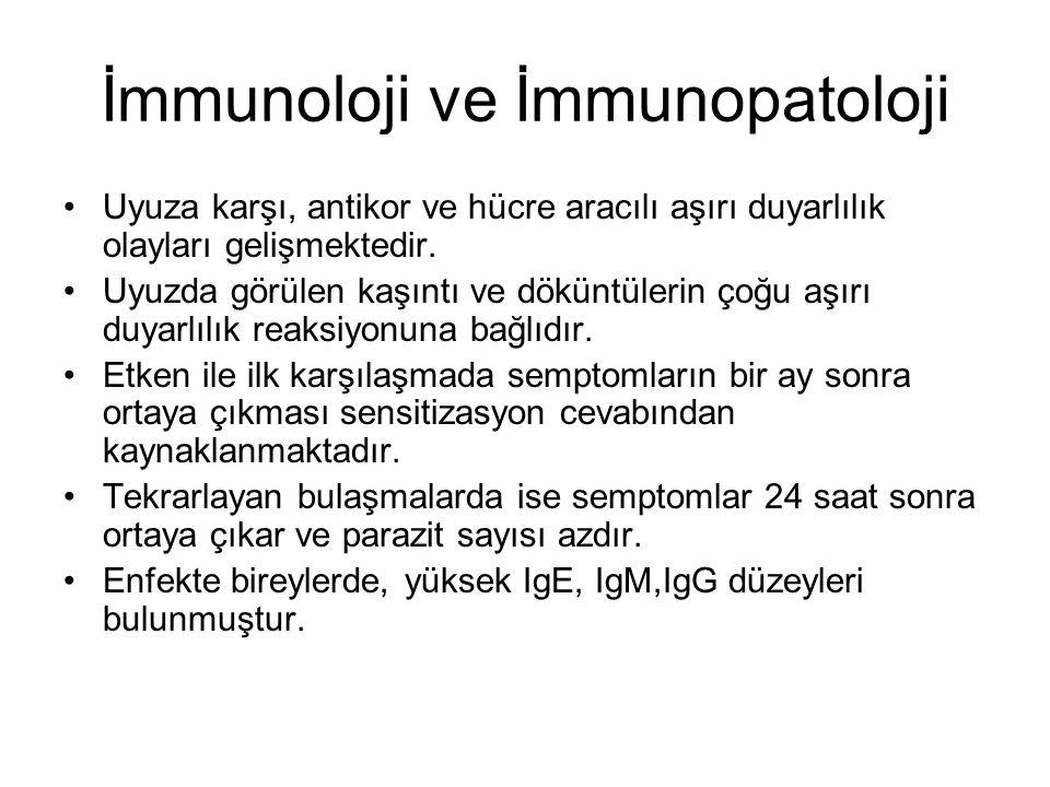 İmmunoloji ve İmmunopatoloji