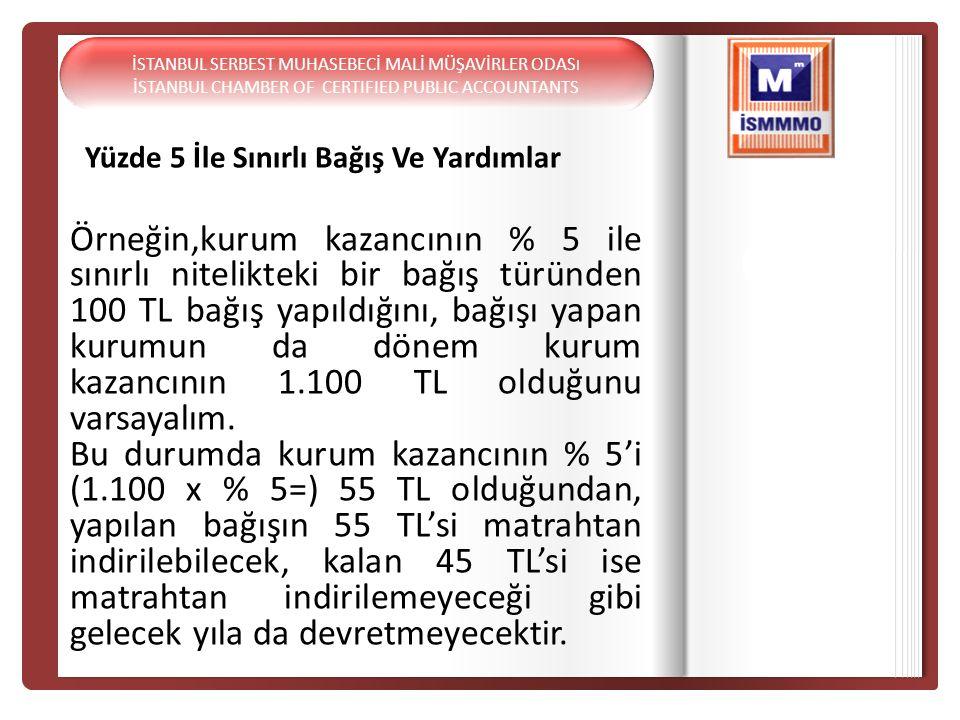 Giriş İSTANBUL SERBEST MUHASEBECİ MALİ MÜŞAVİRLER ODASI. İSTANBUL CHAMBER OF CERTIFIED PUBLIC ACCOUNTANTS.