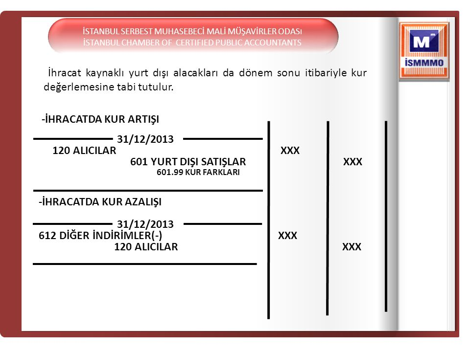 -İHRACATDA KUR AZALIŞI 612 DİĞER İNDİRİMLER(-) XXX