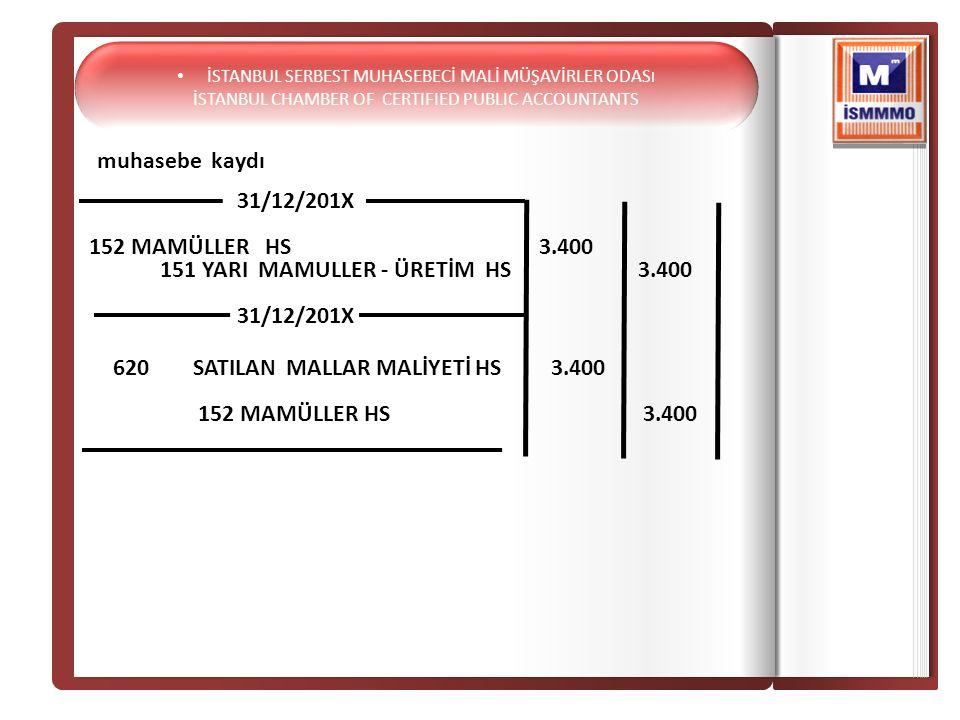 151 YARI MAMULLER - ÜRETİM HS 3.400