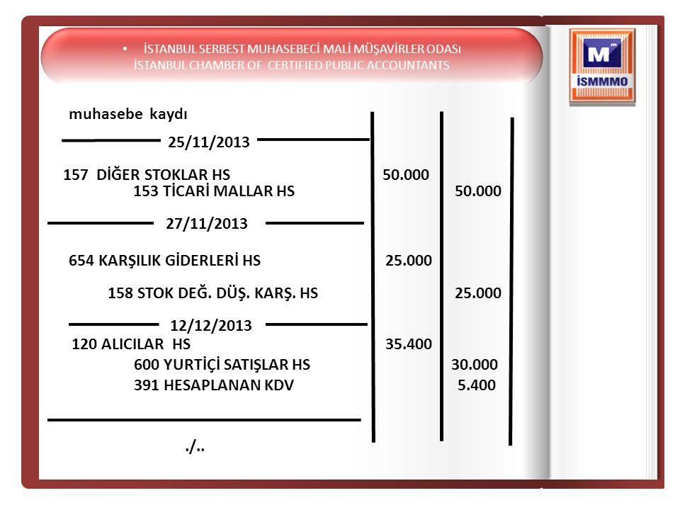 muhasebe kaydı 25/11/2013 157 DİĞER STOKLAR HS 50.000