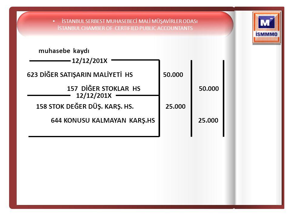 623 DİĞER SATIŞARIN MALİYETİ HS 50.000 157 DİĞER STOKLAR HS 50.000