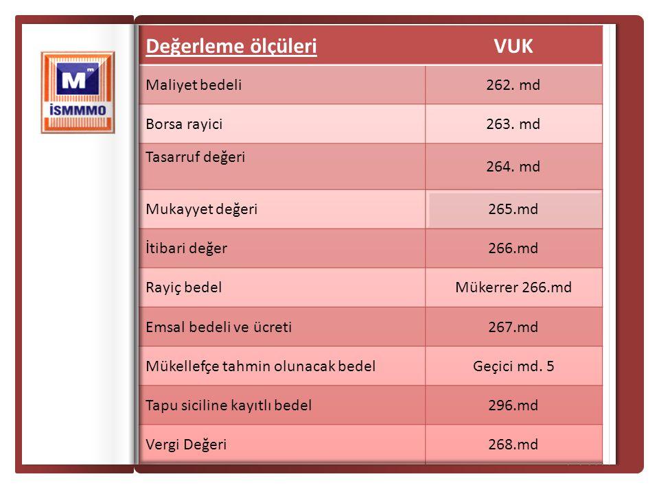 Değerleme ölçüleri VUK Maliyet bedeli 262. md Borsa rayici 263. md
