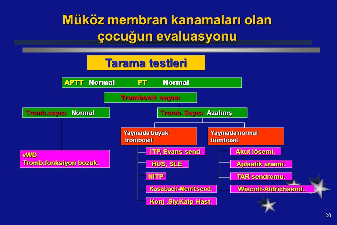 Müköz membran kanamaları olan çocuğun evaluasyonu