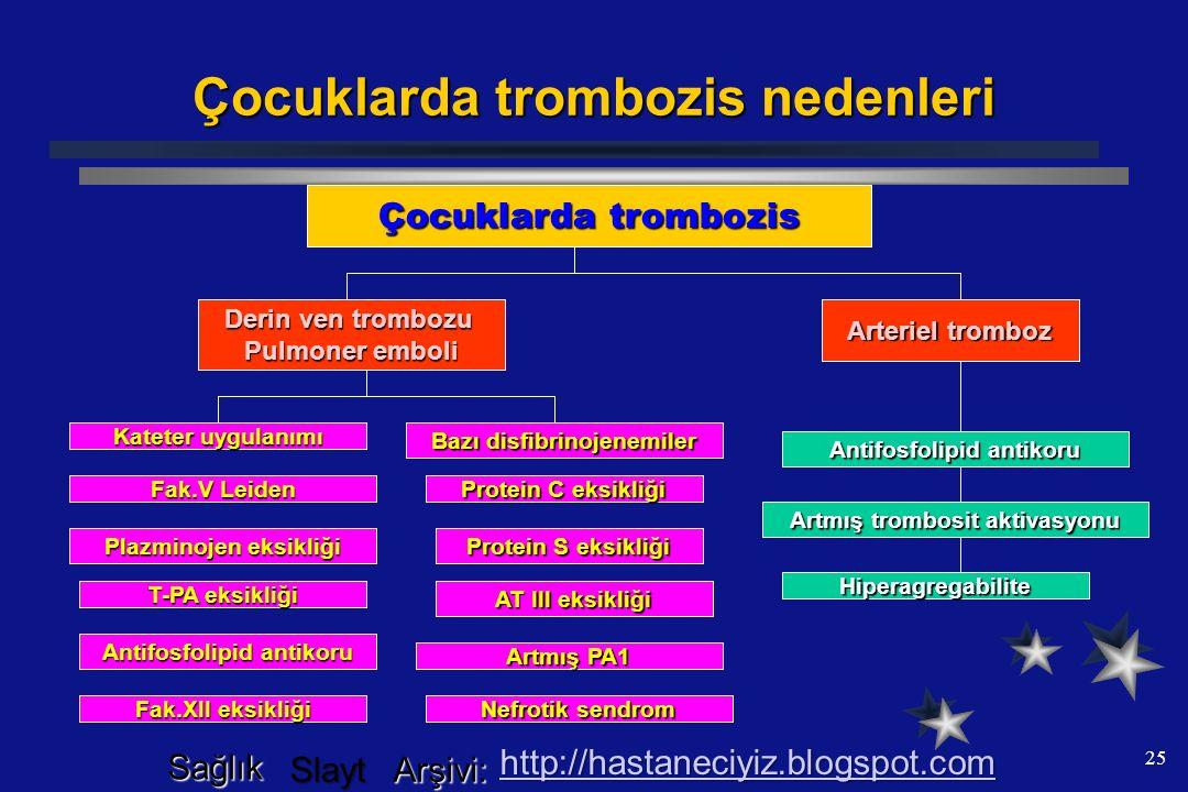 Çocuklarda trombozis nedenleri