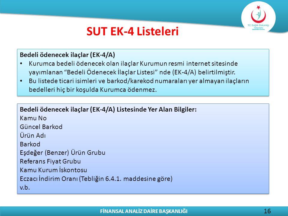 SUT EK-4 Listeleri Bedeli ödenecek ilaçlar (EK-4/A)