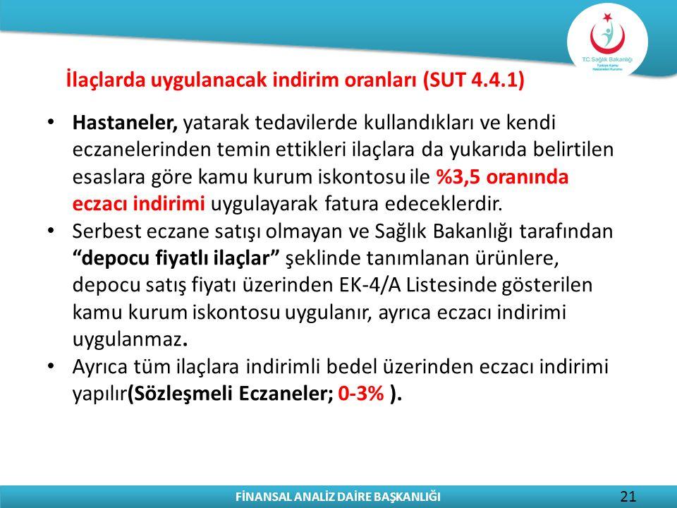 İlaçlarda uygulanacak indirim oranları (SUT 4.4.1)