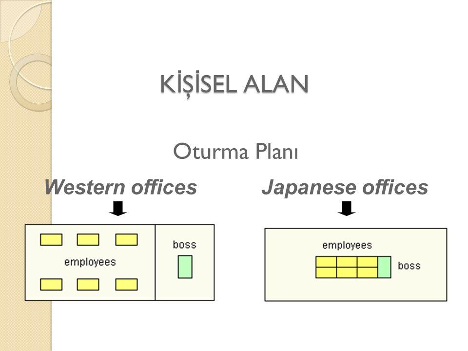 KİŞİSEL ALAN Oturma Planı Western offices Japanese offices