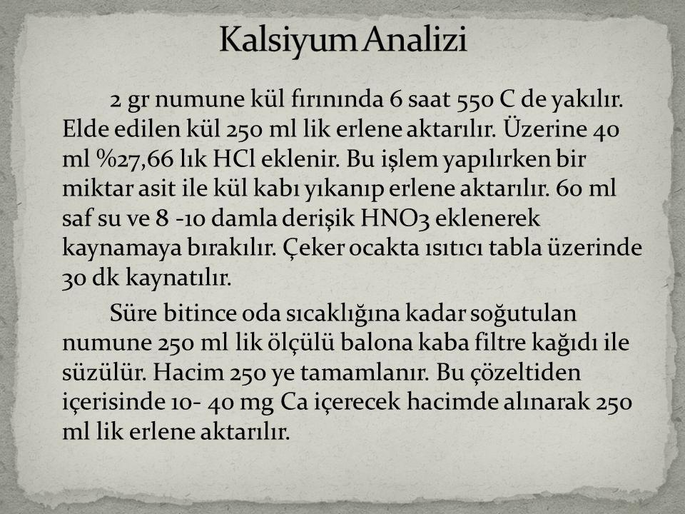 Kalsiyum Analizi