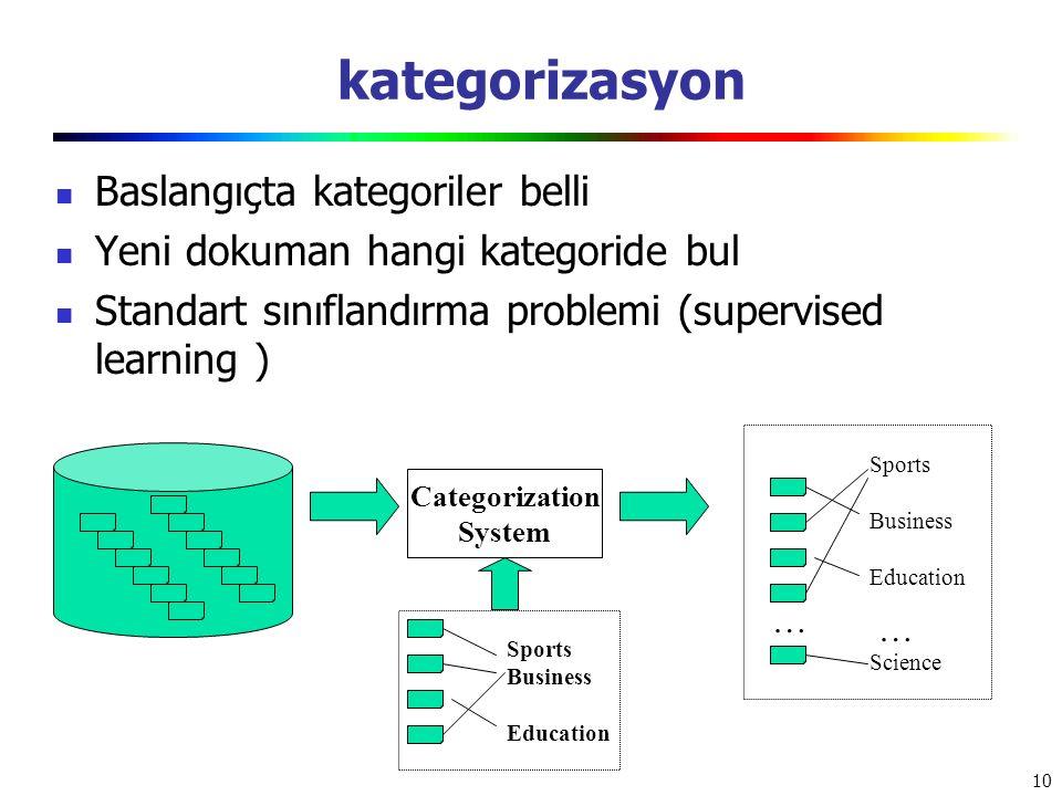 kategorizasyon Baslangıçta kategoriler belli
