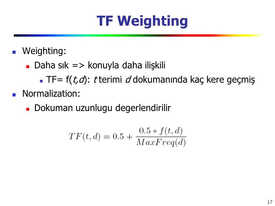 TF Weighting Weighting: Daha sık => konuyla daha ilişkili
