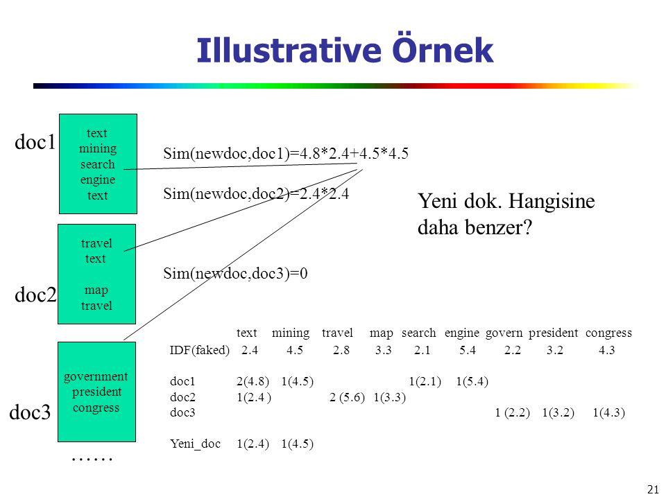 Illustrative Örnek doc1 Yeni dok. Hangisine daha benzer doc2