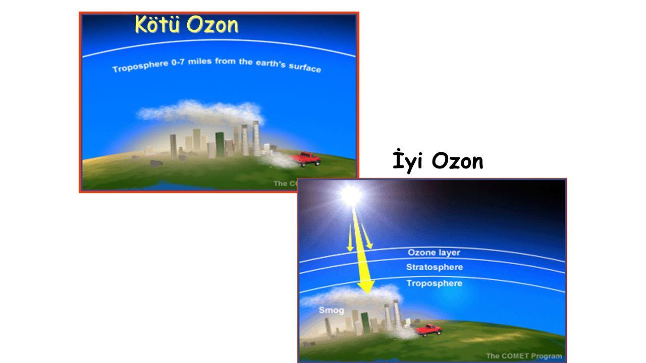 Kötü Ozon İyi Ozon