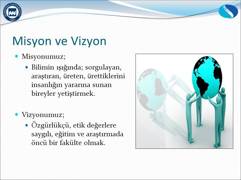 Misyon ve Vizyon Misyonumuz;