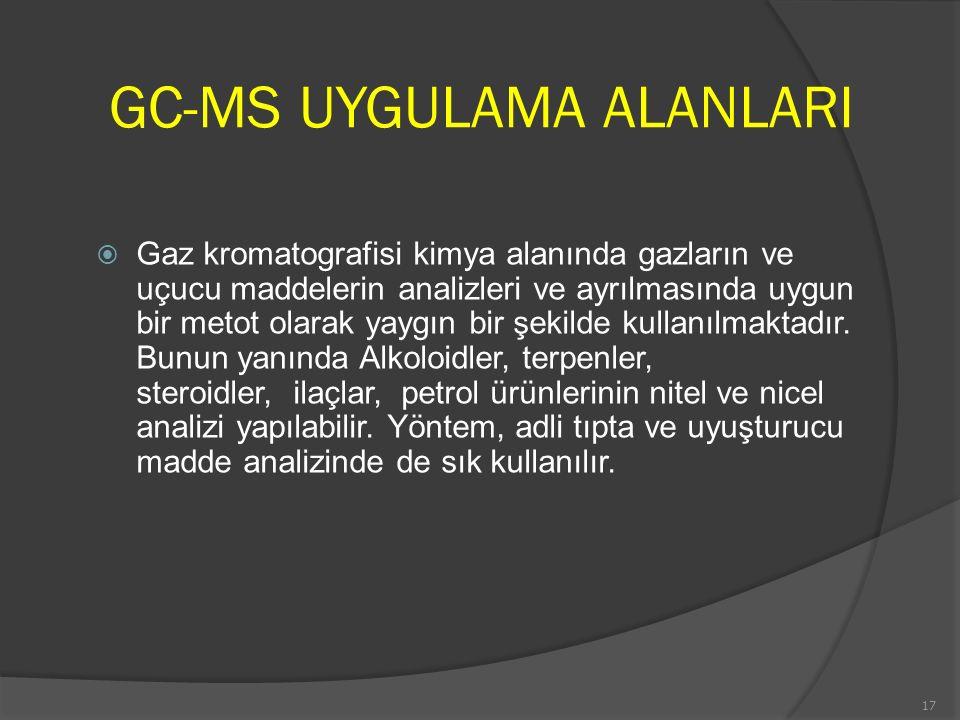 GC-MS UYGULAMA ALANLARI