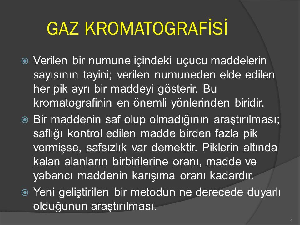GAZ KROMATOGRAFİSİ