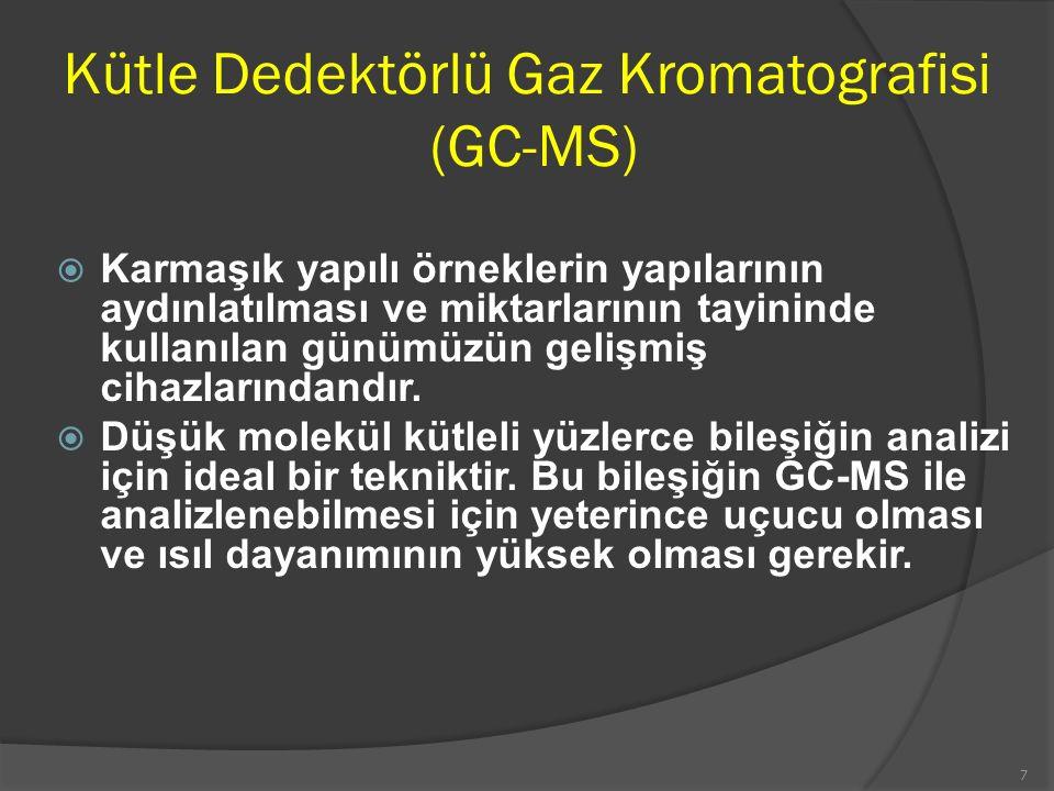 Kütle Dedektörlü Gaz Kromatografisi (GC-MS)