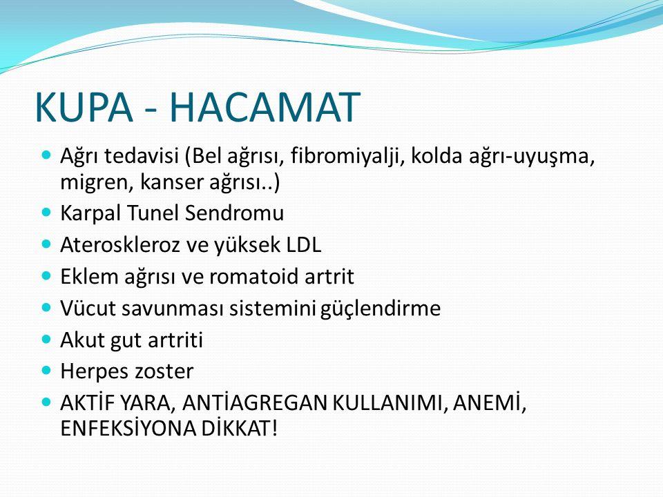 KUPA - HACAMAT Ağrı tedavisi (Bel ağrısı, fibromiyalji, kolda ağrı-uyuşma, migren, kanser ağrısı..)