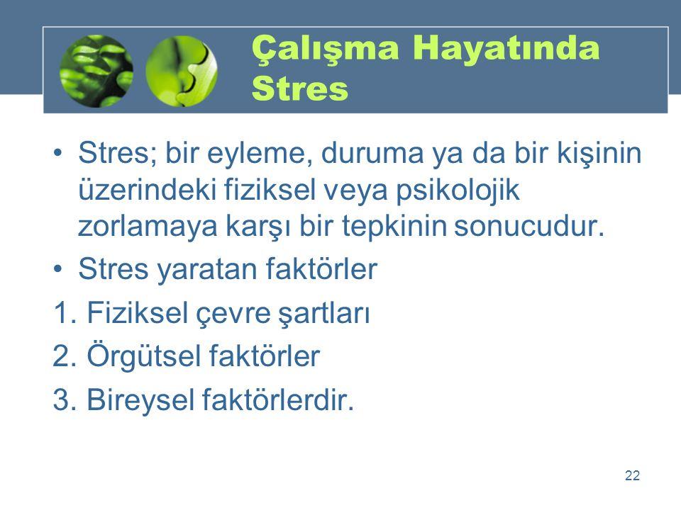Çalışma Hayatında Stres