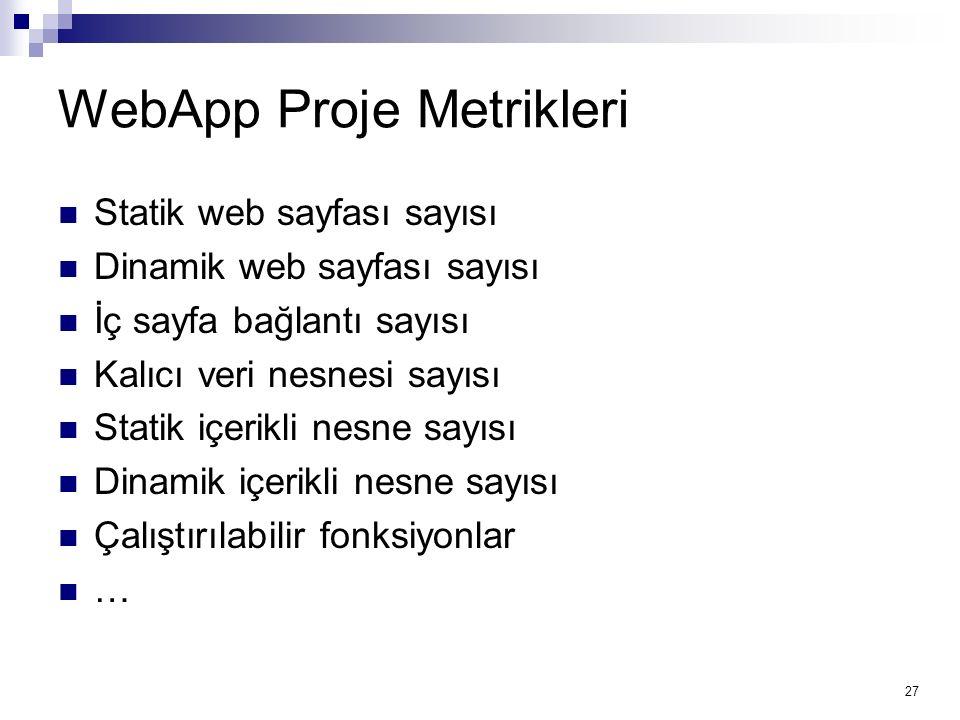 WebApp Proje Metrikleri