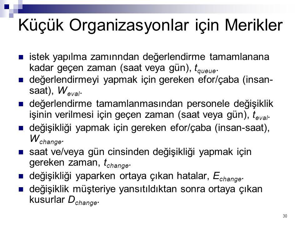 Küçük Organizasyonlar için Merikler