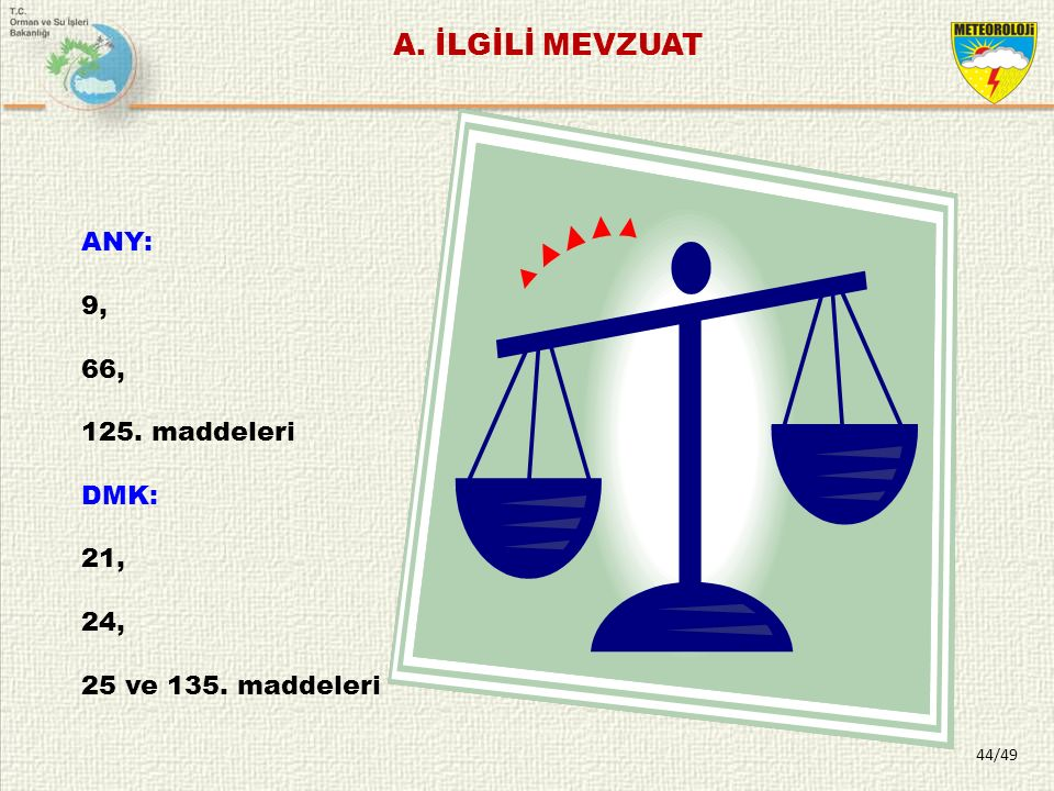 A. İLGİLİ MEVZUAT ANY: 9, 66, 125. maddeleri DMK: 21, 24,