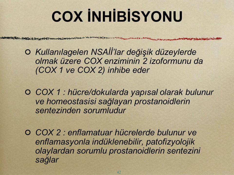 COX İNHİBİSYONU Kullanılagelen NSAİİ'lar değişik düzeylerde olmak üzere COX enziminin 2 izoformunu da (COX 1 ve COX 2) inhibe eder.