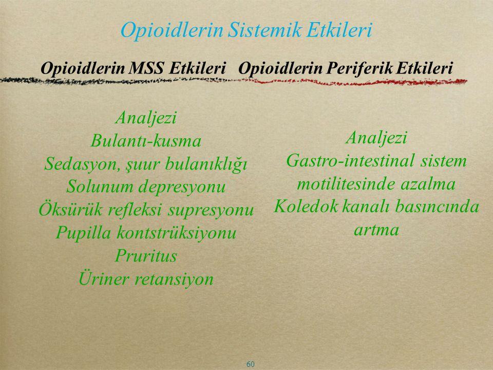 Opioidlerin MSS Etkileri Opioidlerin Periferik Etkileri