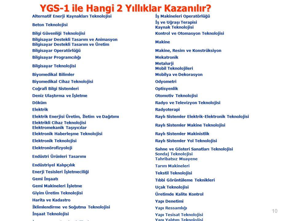 YGS-1 ile Hangi 2 Yıllıklar Kazanılır