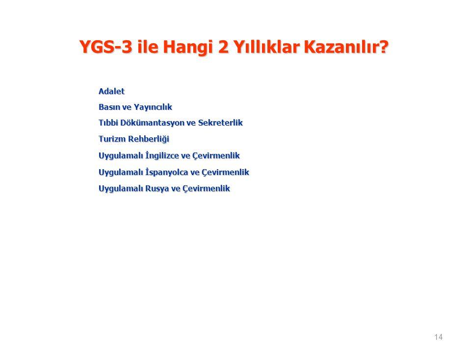 YGS-3 ile Hangi 2 Yıllıklar Kazanılır