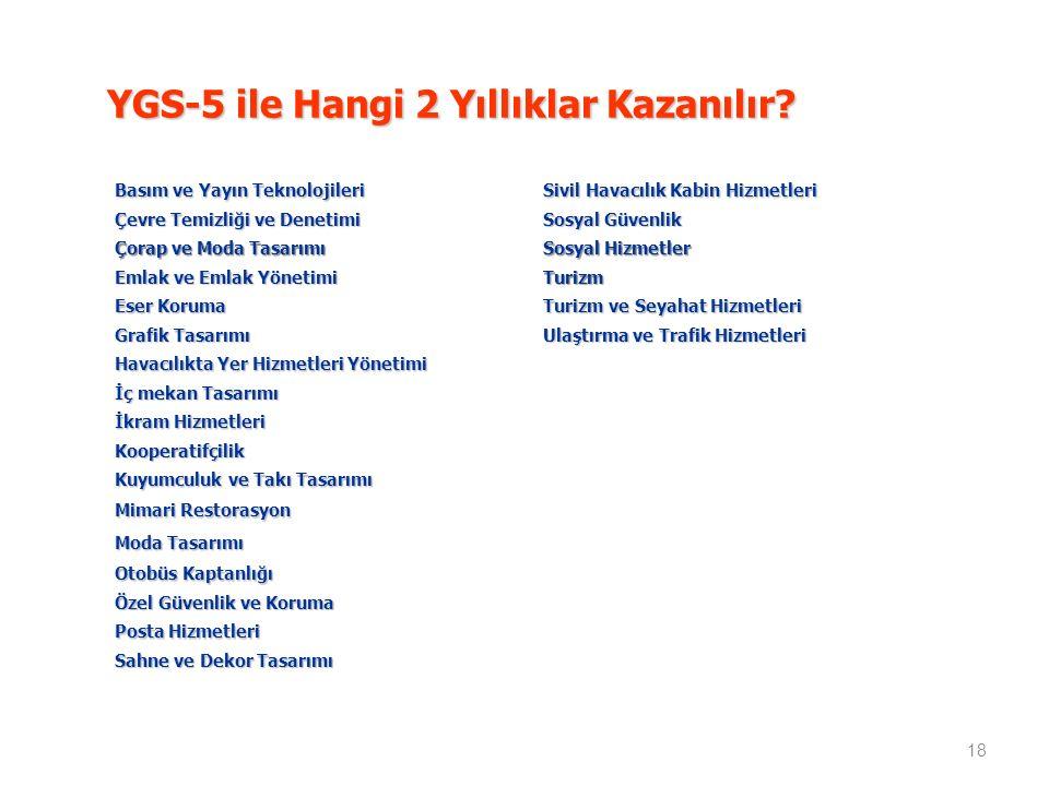 YGS-5 ile Hangi 2 Yıllıklar Kazanılır