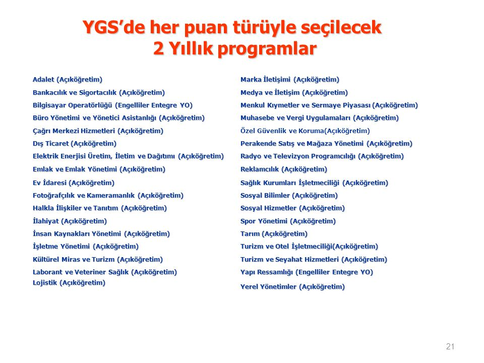 YGS'de her puan türüyle seçilecek 2 Yıllık programlar