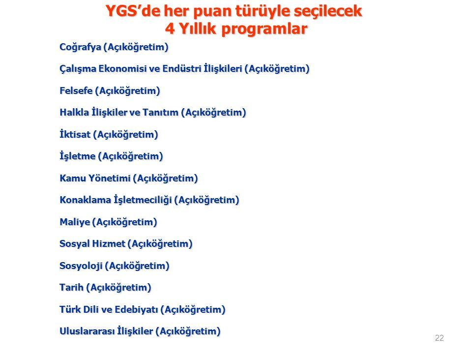 YGS'de her puan türüyle seçilecek 4 Yıllık programlar