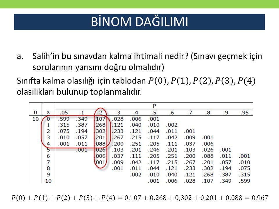 BİNOM DAĞILIMI Salih'in bu sınavdan kalma ihtimali nedir (Sınavı geçmek için sorularının yarısını doğru olmalıdır)