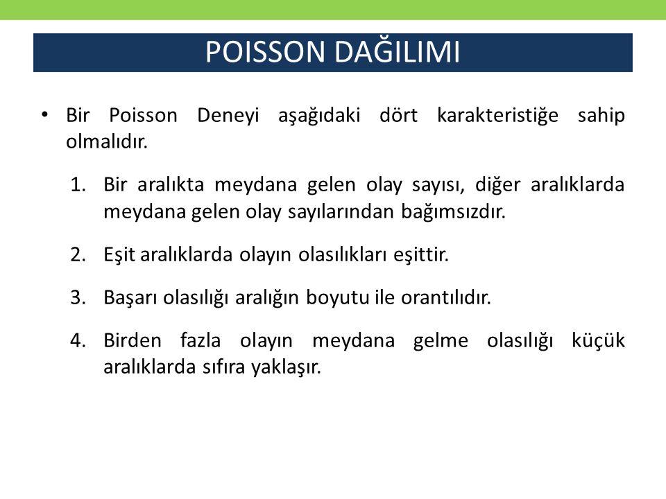 POISSON DAĞILIMI Bir Poisson Deneyi aşağıdaki dört karakteristiğe sahip olmalıdır.