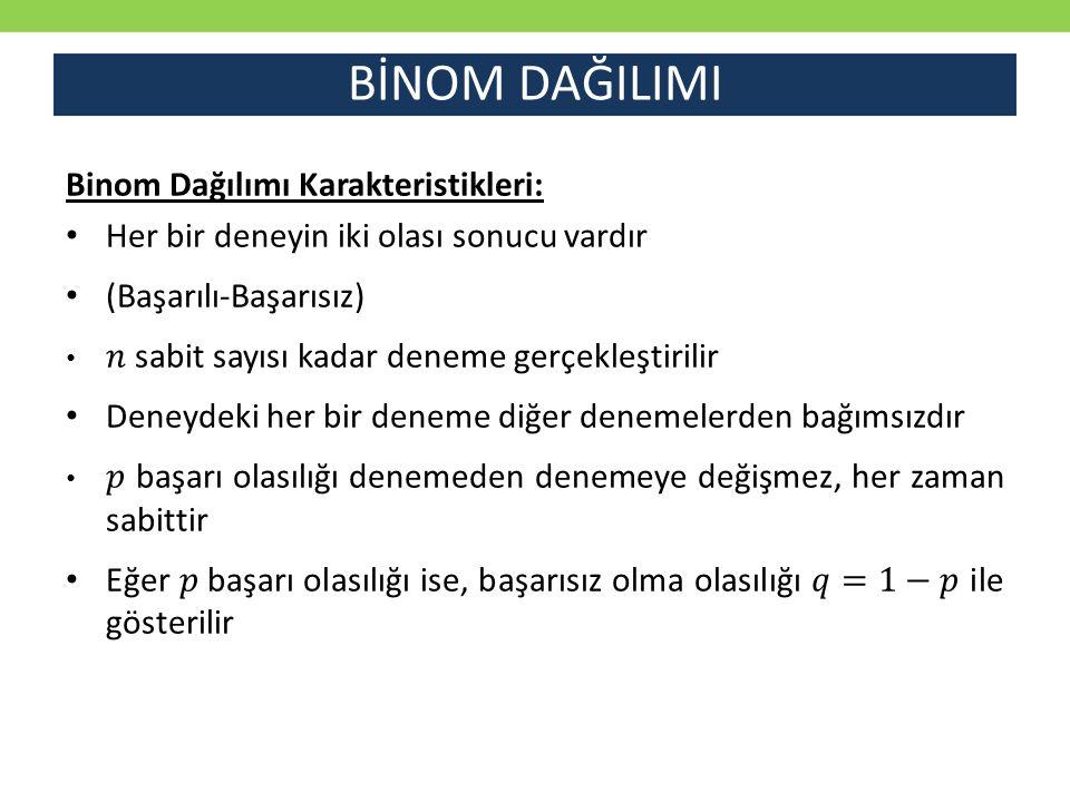 BİNOM DAĞILIMI Binom Dağılımı Karakteristikleri: