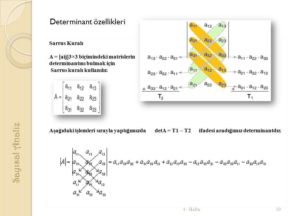 Sayısal Analiz Determinant özellikleri Sarrus Kuralı