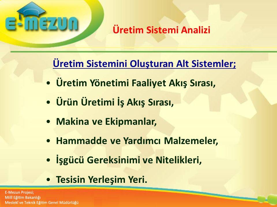 Üretim Sistemi Analizi Üretim Sistemini Oluşturan Alt Sistemler;