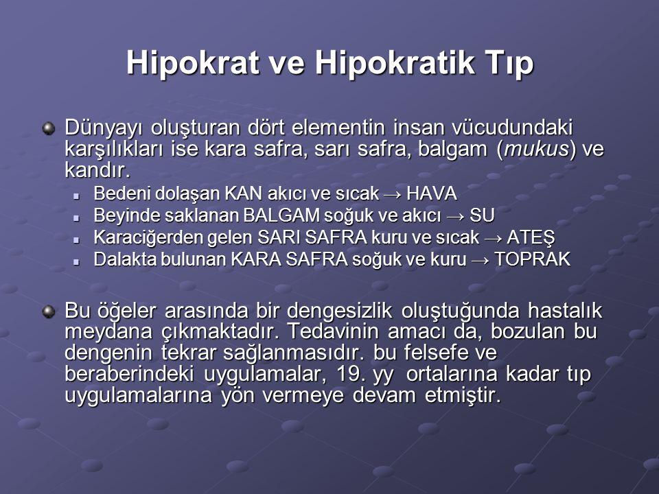 Hipokrat ve Hipokratik Tıp