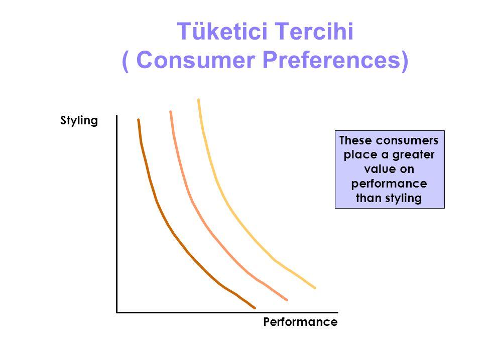 Tüketici Tercihi ( Consumer Preferences)