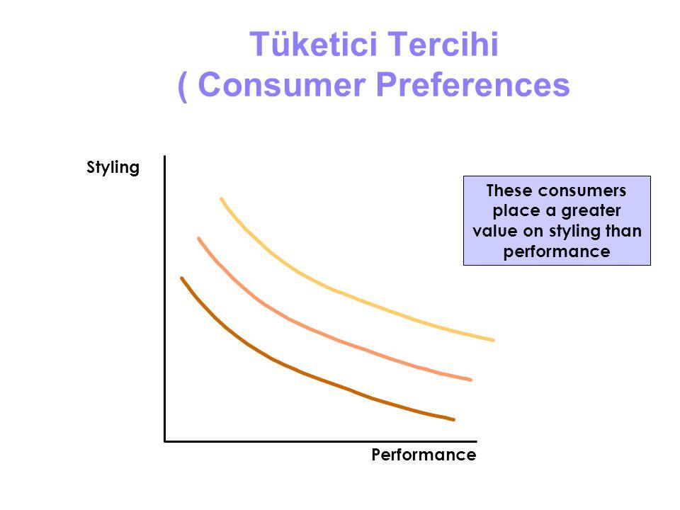 Tüketici Tercihi ( Consumer Preferences