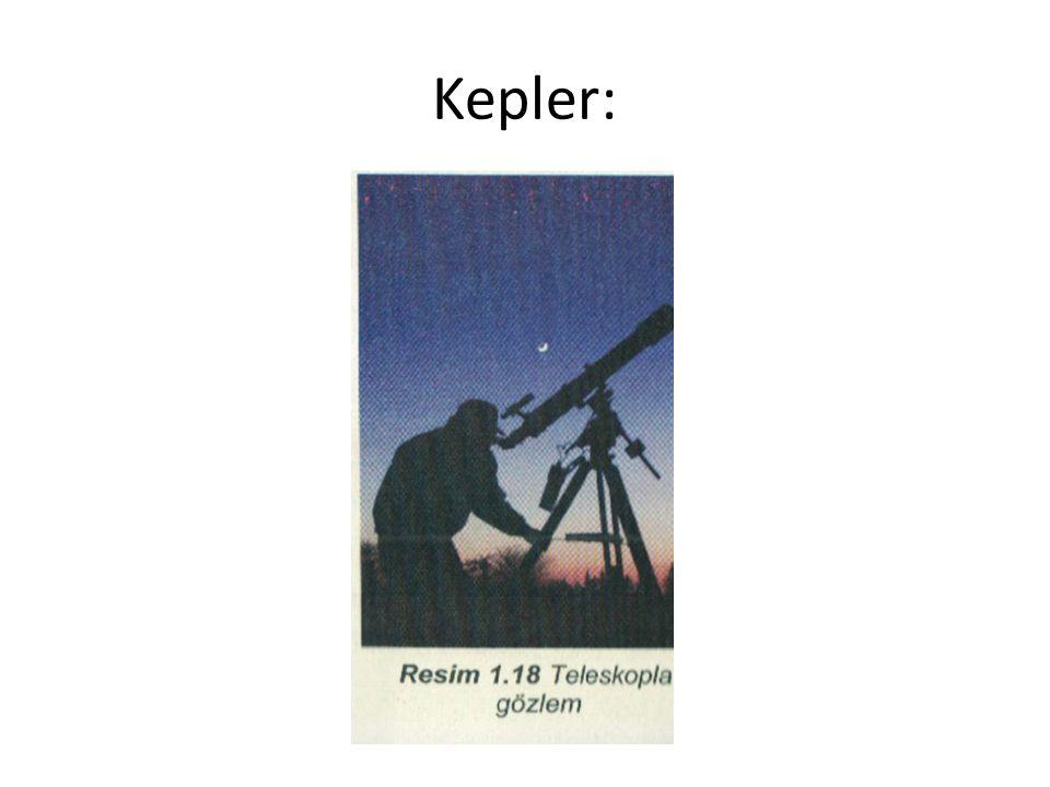 Kepler: