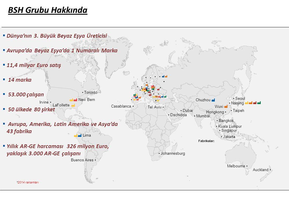 BSH Grubu Hakkında Dünya'nın 3. Büyük Beyaz Eşya Üreticisi