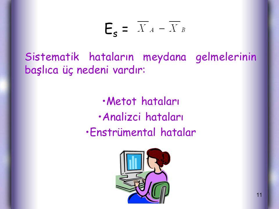 Es = Sistematik hataların meydana gelmelerinin başlıca üç nedeni vardır: Metot hataları. Analizci hataları.