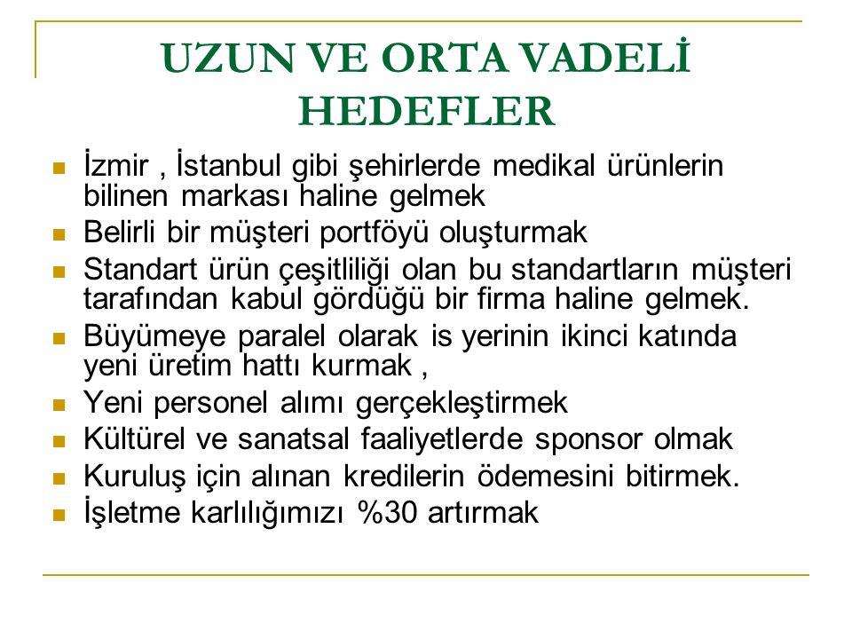 UZUN VE ORTA VADELİ HEDEFLER