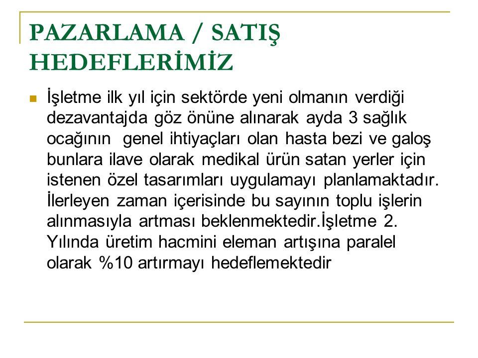 PAZARLAMA / SATIŞ HEDEFLERİMİZ