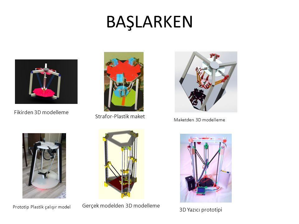 BAŞLARKEN Fikirden 3D modelleme Strafor-Plastik maket