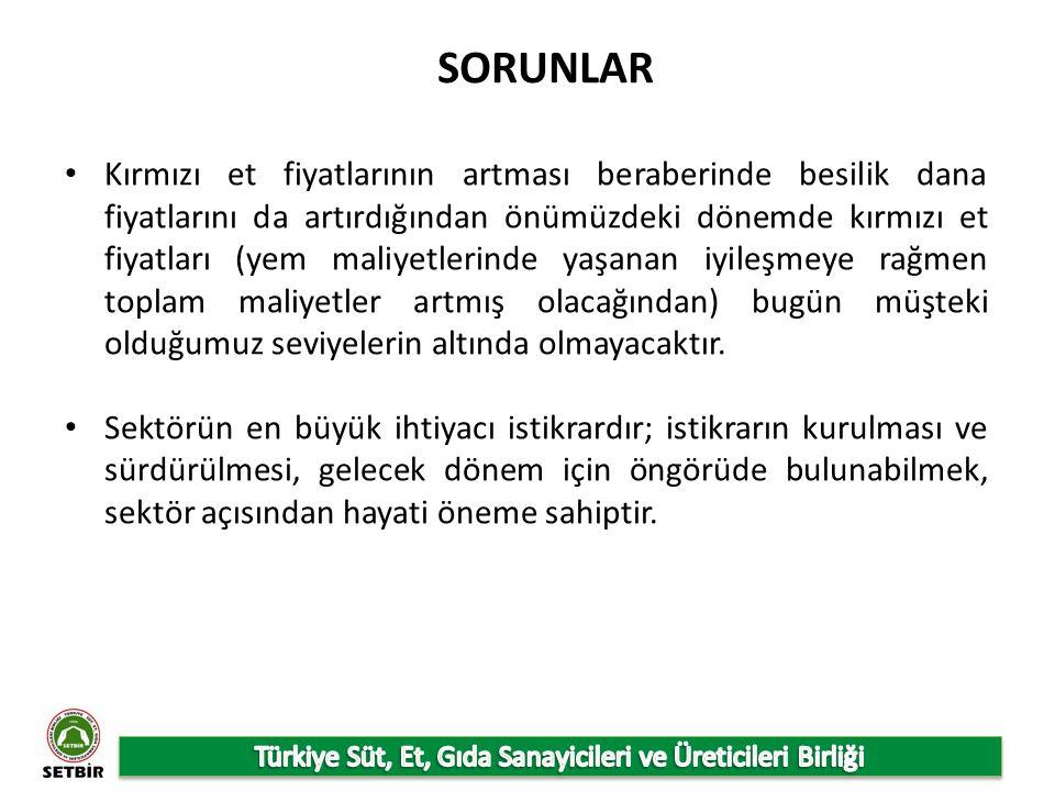 Türkiye Süt,Et,Gıda Sanayicileri ve Üreticileri Birliği