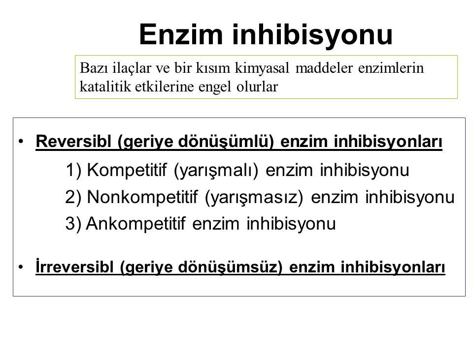 Enzim inhibisyonu 1) Kompetitif (yarışmalı) enzim inhibisyonu